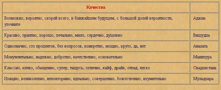 opredelenie-slova-intimnoe